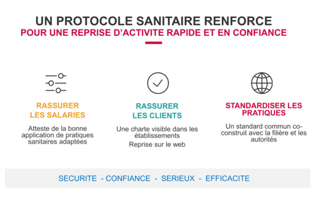 formation protocole sanitaire CHR